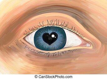 overvloedig, oog