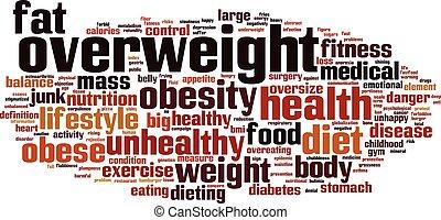 overweight-horizon