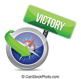 overwinning, glanzend, kompas