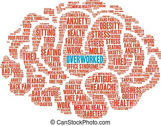 Overworked Brain Word Cloud - Overworked Brain word cloud on...