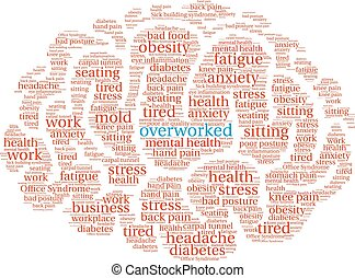 Overworked Brain Word Cloud - Overworked Brain word cloud on...