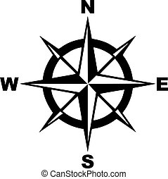 ovest, est, sud nord, bussola