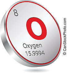 oxygène, élément
