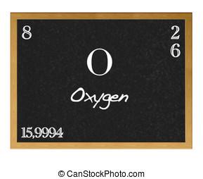 oxygen.