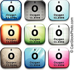 Oxygen - Illustration of an element oxygen
