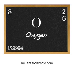 Oxygen. - Isolated blackboard with periodic table, Oxygen.
