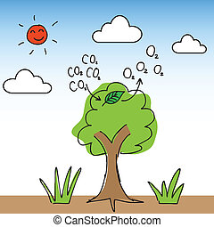 Oxygen Tree - Illustration of hand draw tree change carbon...