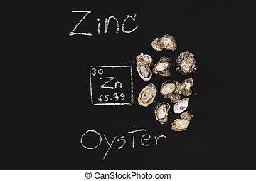 oyster fresh zinc seafood appetizer periodic table blackboard