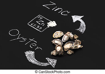 oyster zinc supplementary food capsule periodic table ...