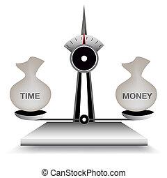 pénz, kiegyensúlyozott időmérés