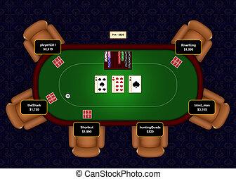 pôquer, fracasso, online