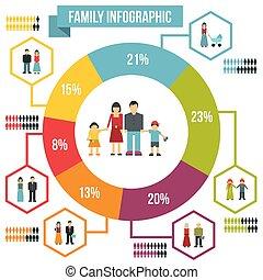 płaski, infographic, rodzina