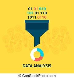 płaski, pojęcie, dane, analiza