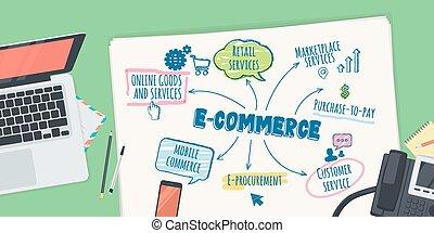 płaski, pojęcie, projektować, e-handel