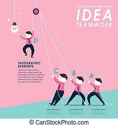 płaski, pojęcie, projektować, teamwork
