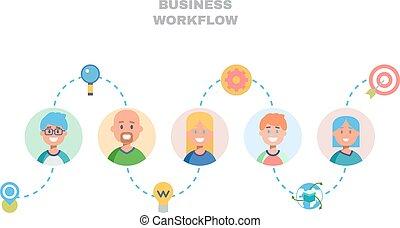 płaski, projektować, pojęcia, dla, handlowy, workflow, towarzystwo, profil, teamwork, dla, website, chorągiew, i, lądowanie, page., wektor