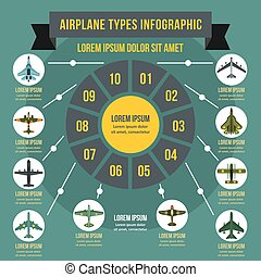 płaski, styl, pojęcie, infographic, samolot, typy