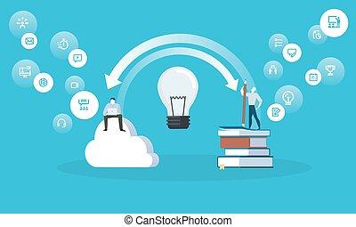 płaski, styl, sieć, pojęcia, pojęcia, projektować, zamieniając, nowy, chorągiew, przeżycia, wiedza