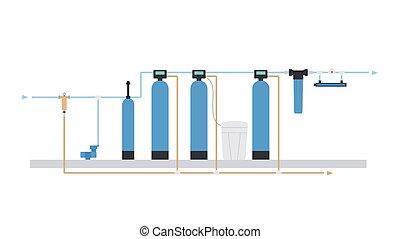 płaski, style., układ, od, woda dostarczają, i, puryfikacja, od, woda, z, przedimek określony przed rzeczownikami, dobrze