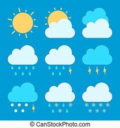 předpověď počasí, ikona, sets