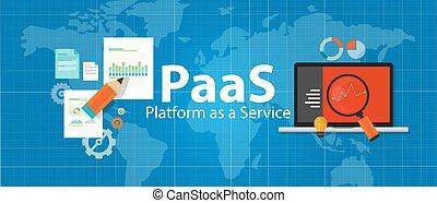 paas, plataforma, como, un, servicio, nube, solución, tecnología, concepto, computador portatil, servidor