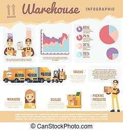 Packaging industry and logistics vector infographics with warehouse building, truck and shipping operators