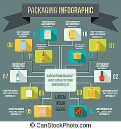 Packaging infographic elements, flat style