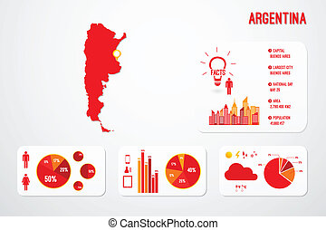paese, argentina, infographics