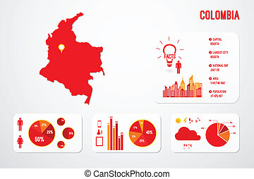 paese, colombia, infographics