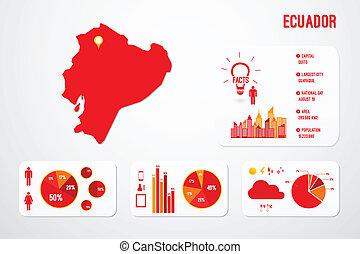 paese, ecuador, infographics