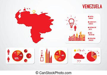 paese, venezuela, infographics