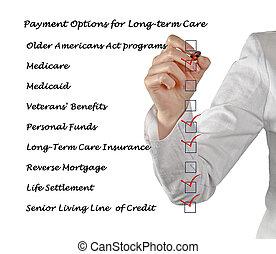pagamento, opções, para, cuidado longo prazo