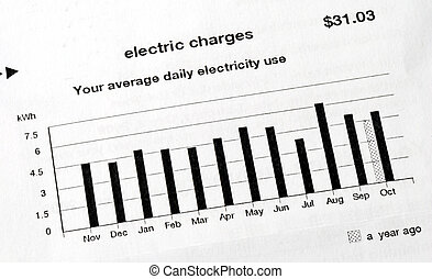 pagar, uso, conta, elétrico, lar