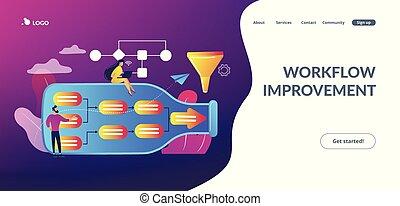 page., bottleneck, concetto, analisi, atterraggio