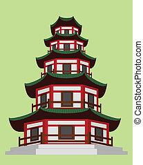pagoda, chino