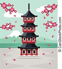 pagoda, giapponese