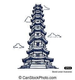 pagode, chinois