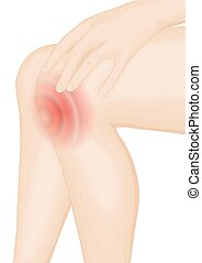 pain in the knee. human arm isolated on white