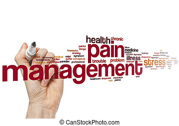 Pain management word cloud