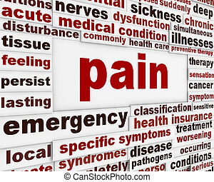 Pain medical poster design. Intense unpleasant feeling ...
