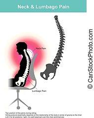 &, pain., ryggskott, illustration., hals