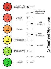Pain scale chart vertical. Cartoon faces emotions scale. Doctors pain assessment scale. Pain rating tool. Visual pain chart. Pain metering. Stock vector illustration.