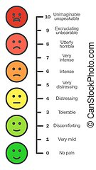 Pain scale chart vertical. Cartoon faces emotions scale....