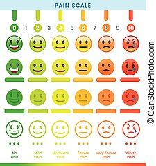Pain Scale. Ill Design - Pain Scale 0 to 10 is a Useful...