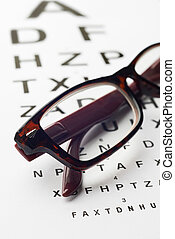 Pair Of Glasses On Opticians Sight Chart
