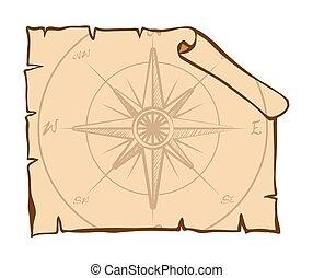 pakpapier, kompas