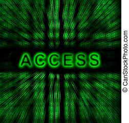 palabra, acceso