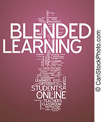 "palabra, ""blended, nube, learning"""