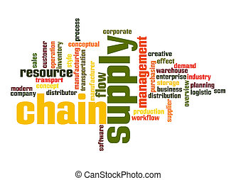 palabra, cadena, nube, suministro