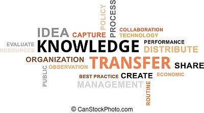 palabra, -, conocimiento, nube, transferencia